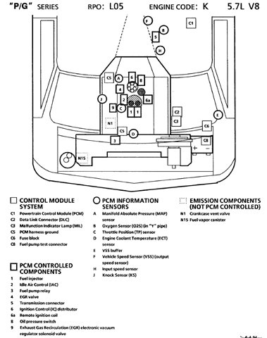 location of ecu ecm in 93 chev g20 van not a conversion. Black Bedroom Furniture Sets. Home Design Ideas