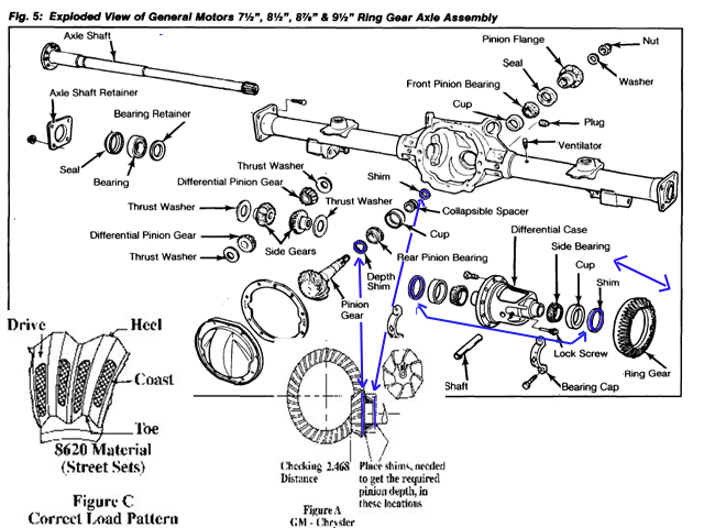 chevy truck front end diagram chevy 10 bolt rear end diagram wiring diagram data  chevy 10 bolt rear end diagram wiring