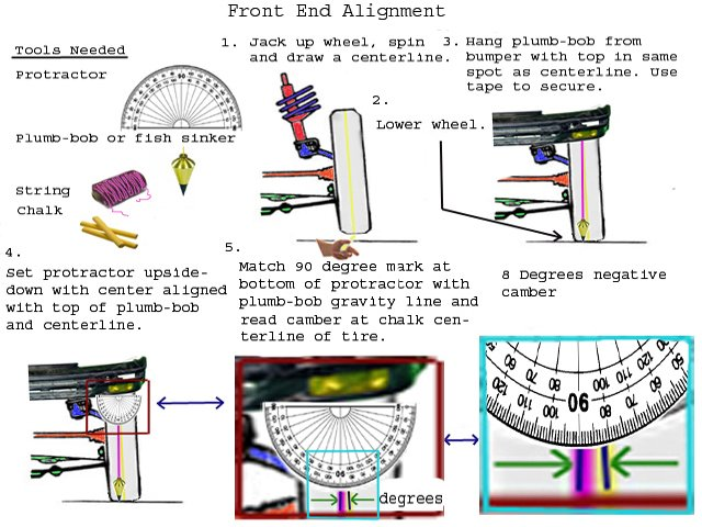 Toe Caster Camber >> How to read alignment sheets on all types of vehicles