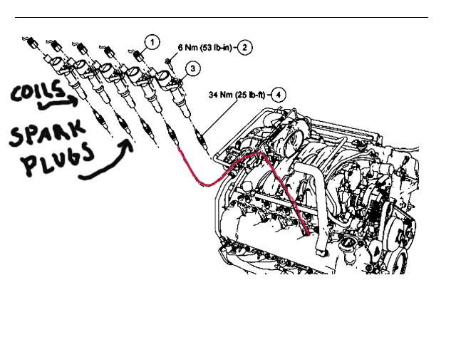 2002 f150 engine diagram ford v10 engine diagram wiring