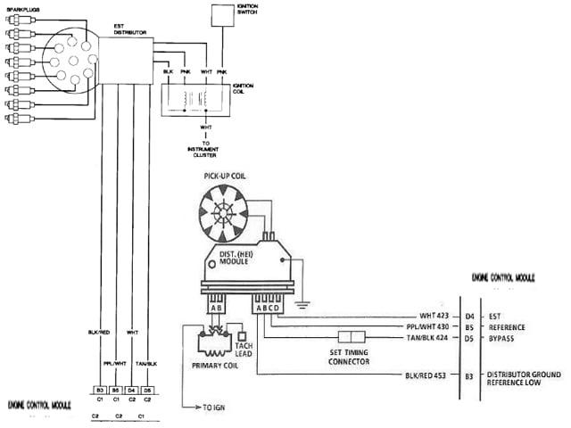 1991 firebird fuel diagram - wiring diagram pontiac firebird wiring diagram