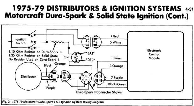 Mustang Ignition Control Module Schematic on 1976 bronco wiring diagram