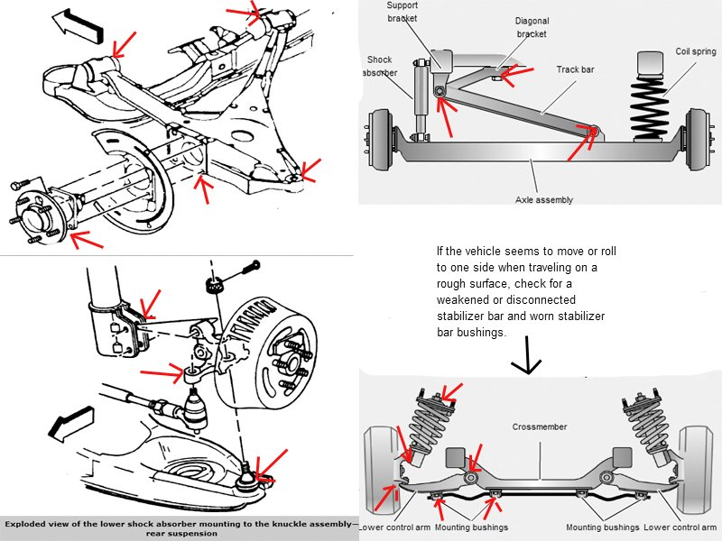 jaguar x type suspension diagram  jaguar  wiring diagrams