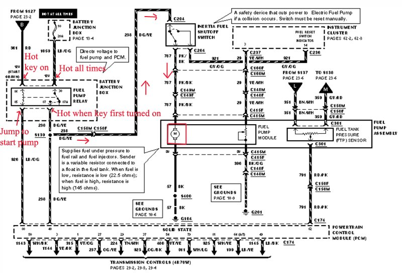 2011 12 29_155717_1999_ford_f 150_5.4_fuel_pump_wiring2 2006 f250 wiring diagram diagram wiring diagrams for diy car repairs 2006 ford f250 wiring schematic at edmiracle.co
