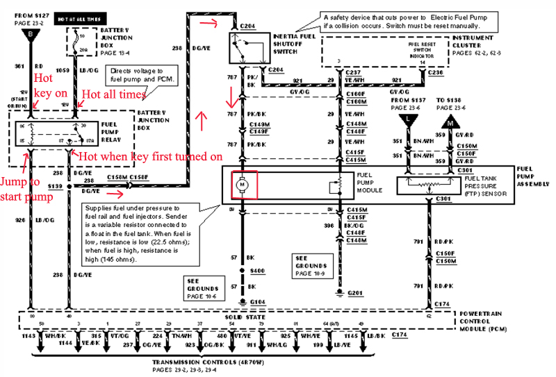 2011 12 29_155717_1999_ford_f 150_5.4_fuel_pump_wiring2 2007 f250 wiring diagram diagram wiring diagrams for diy car repairs 2007 ford f150 wiring diagram at crackthecode.co