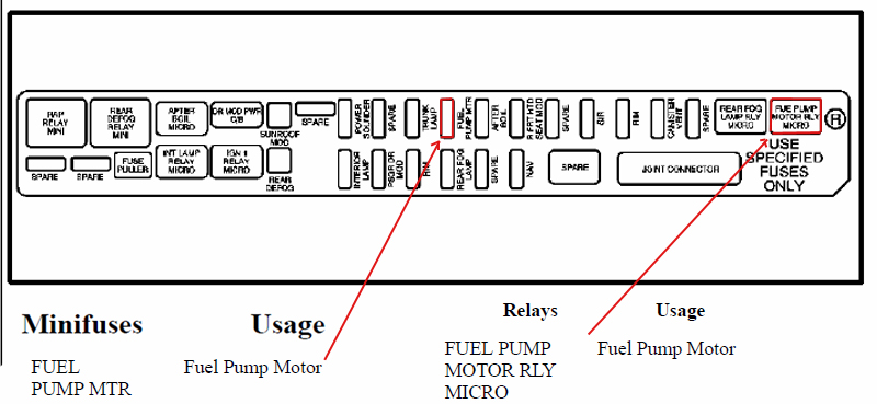 Cadillac Srx Fuel Pump Wiring Diagram Free Diagrams