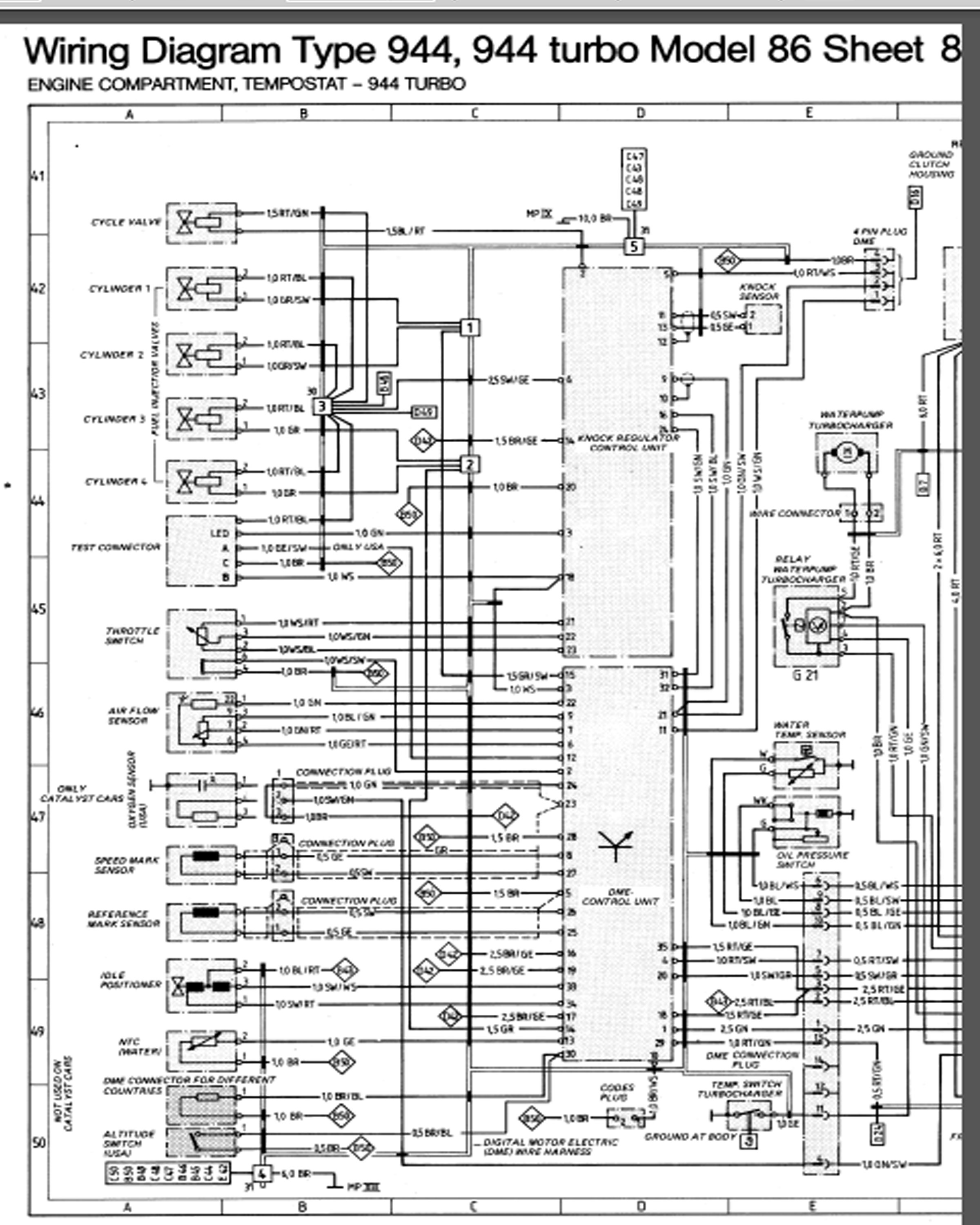 porsche sensor diagram automotive wiring diagram u2022 rh nfluencer co