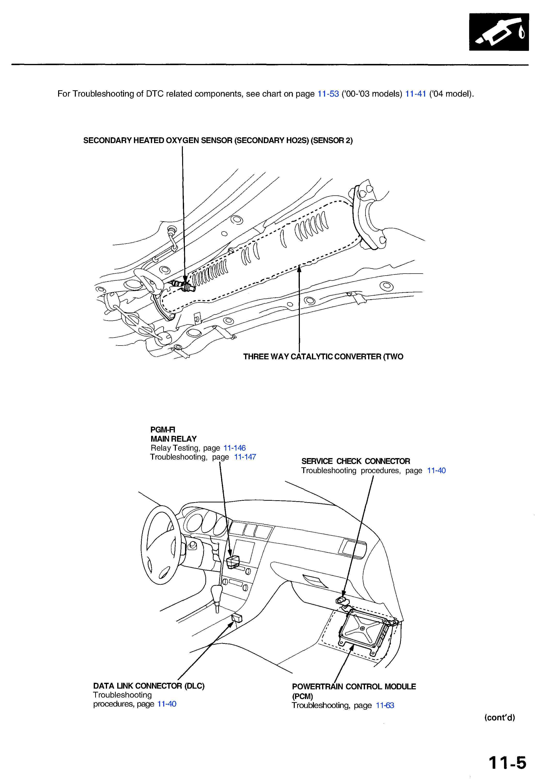 Oxygen Sensor For Toyota Avalon Wiring Diagramstoyota Xls Saturn Vue Bank 1 2 Location Acura Rl Body Kit Diagrams