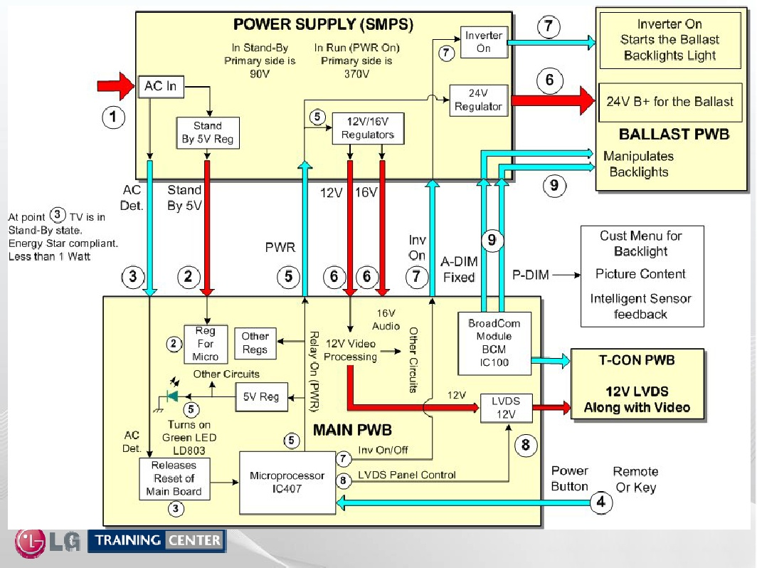 Lcd on Lcd Tv Power Supply Schematic Diagram