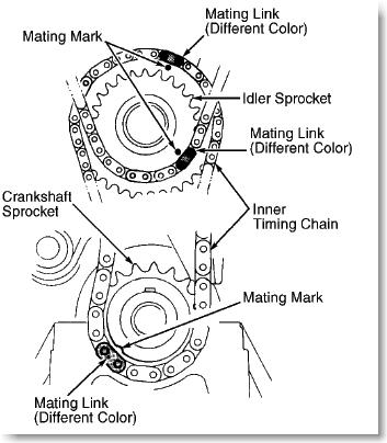 1999 nissan sentra 1 6 automatic cranks but will not start car 1998 Nissan Sentra GXE Parts graphic graphic