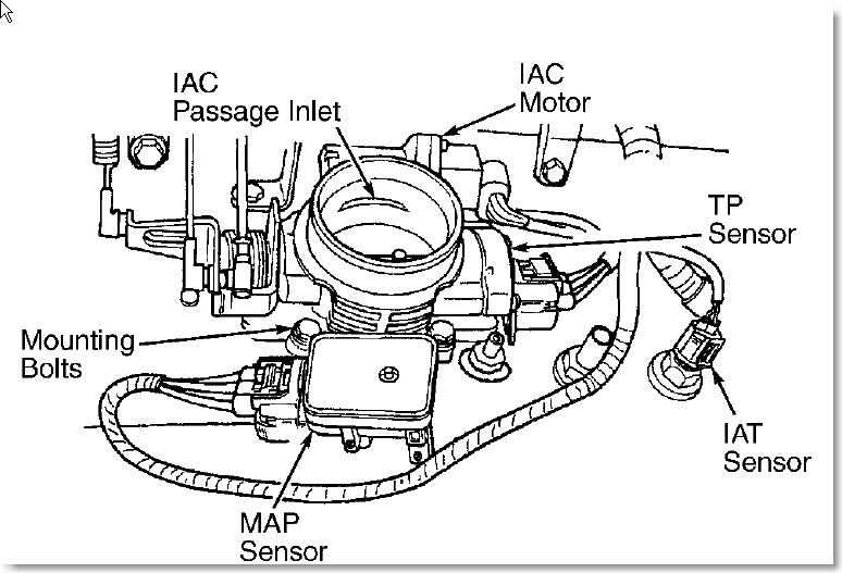 2000 jeep wrangler vacuum hose diagram my 2000 jeep wrangler is idling high and sputtering ...
