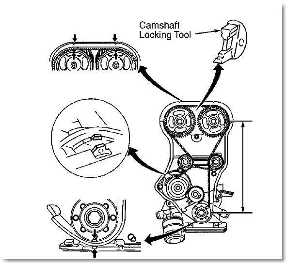 How To Fix Po341 Code Camshaft Pocition Sens A Bank 1 Ckrange And