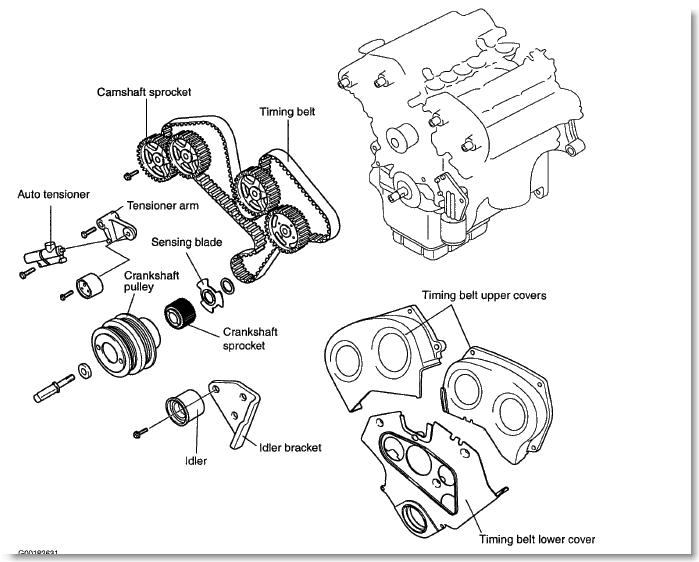 Coloring likewise 2005 Freelander Engine Diagram Html in addition Kia Sedona 3 5 Engine Diagram together with 2005 Land Rover Freelander Problems also 2003. on freelander timing marks