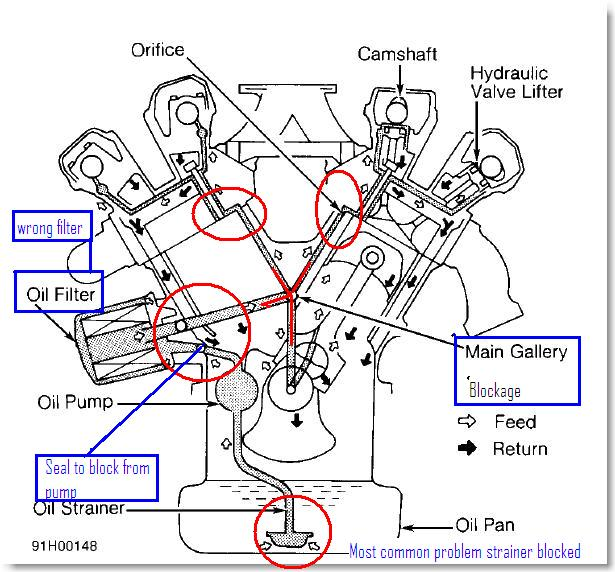 on 1990 Nissan 300zx Wiring Diagram