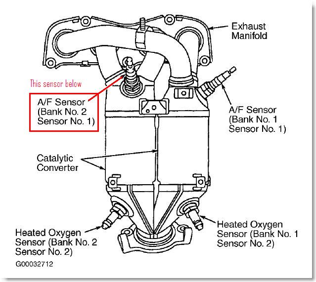 2006 Toyota Matrix Relay Diagram besides 2004 Saturn Vue Electrical Diagrams additionally ponents Ftt moreover Ford 2 5 V 6 Firing Order And Diagram besides 2003 Toyota Corolla Fuse Box Location. on avalon wiring diagram
