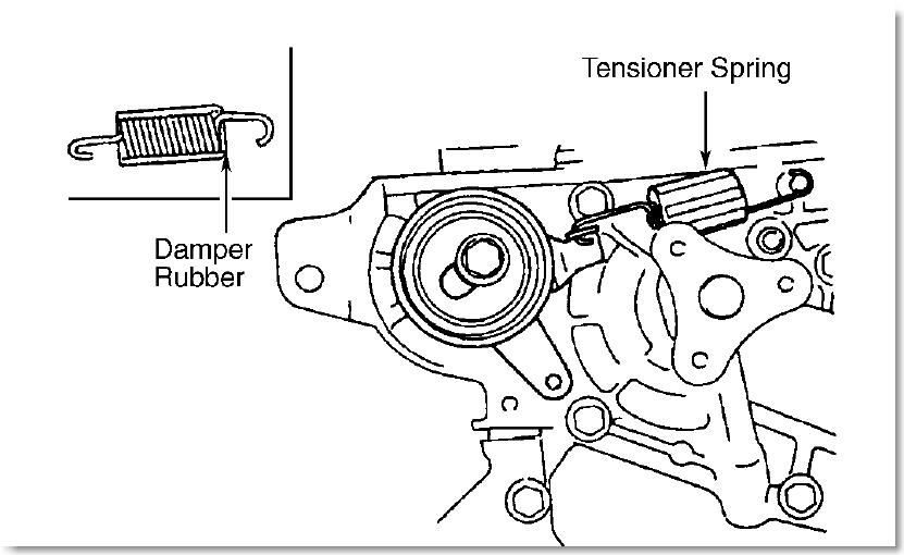 how to adjust a 1995 mazda 323 timing belt tensioner