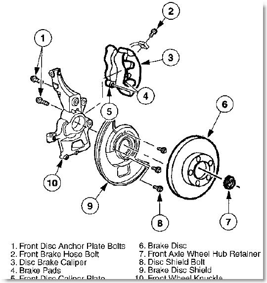 2004 Ford Ranger Brake Diagram