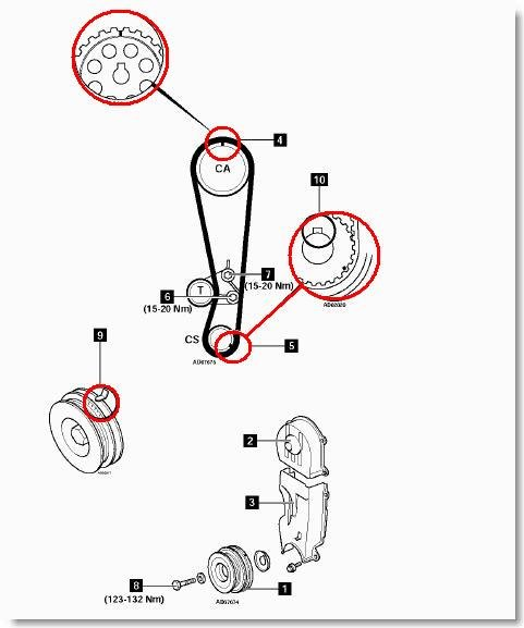 Replacing cam belt on nissan ca20(s) engine  where is crank and