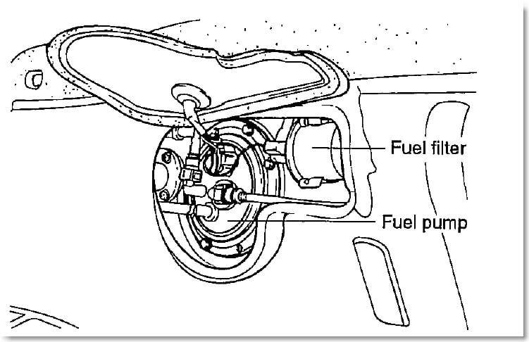 2001 hyundai accent fuel filter location