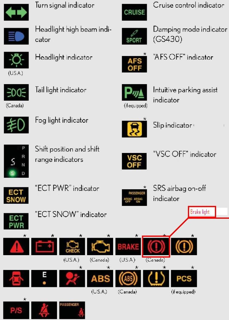 wiring diagram for a 2008 saturn astra html with 3ihl9 Circle Bracket Red Warning Dash Light on Opel Meriva 1 4 2010 Specs And Images besides Wiring diagrams as well 17342 How Replace Exhaust Camshaft Actuator Solenoid as well 228ge Having Trouble Power Windows 2004 Saturn Ion also 2008 Saturn Aura Cooling Fan Wiring Diagram.
