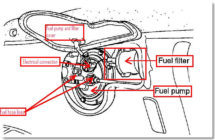 Hyundai Fuel Pump Diagram : Hyundai accent fuel pump diagram auto parts