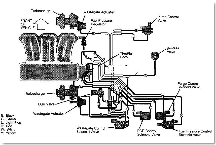 3000gt vr4 vacuum diagram