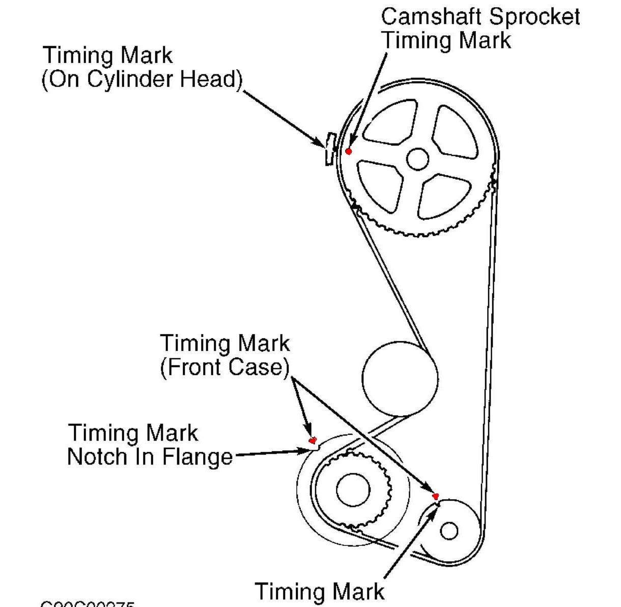 Replaced Head Starwagon 1990 2l Carb Graphic Mitsubishi 4g63 Engine Wiring Diagram