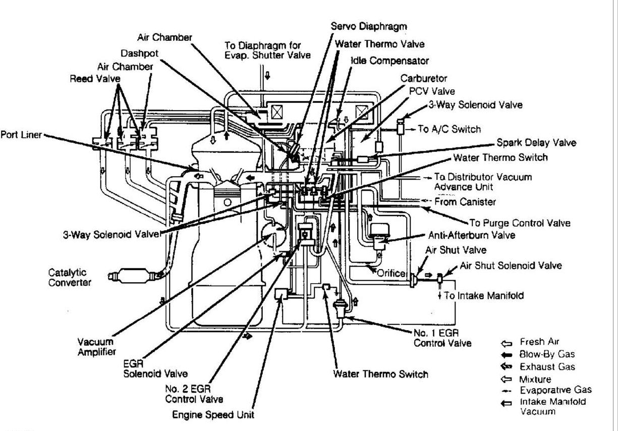 1987 Mazda B2000 Wiring Diagram Great Installation Of Ignition Carburetor Rx7 Radio Safety Switch
