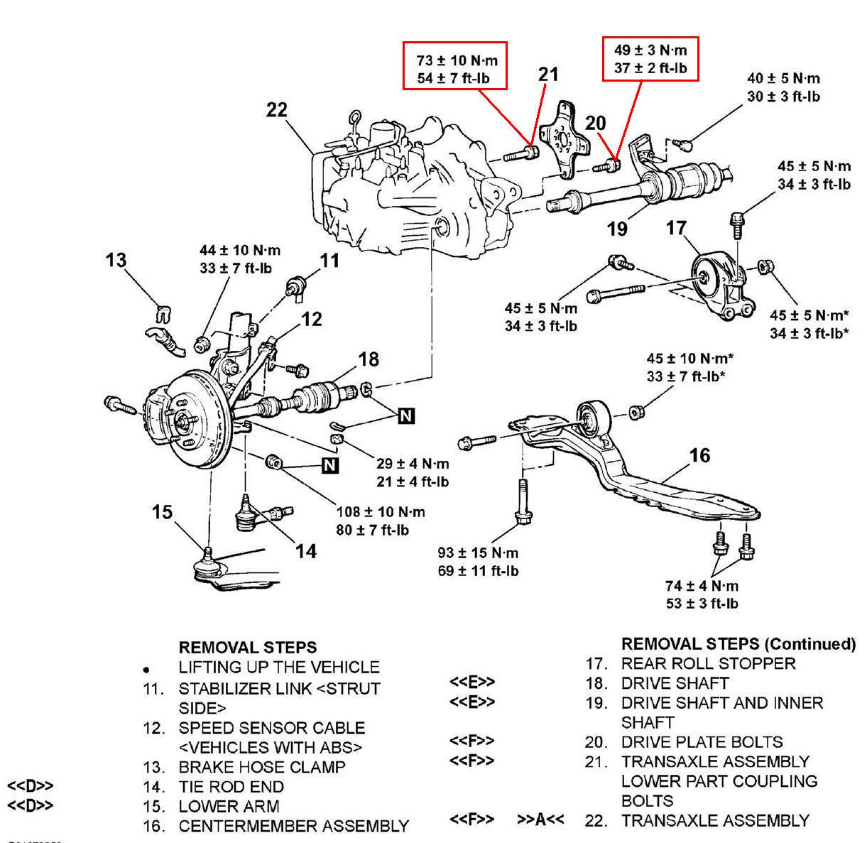How Many Foot Pounds Of Torque To Torque The Transmission To The Engine On A 2003 Gts Mitsubishi Eclipse 3 0