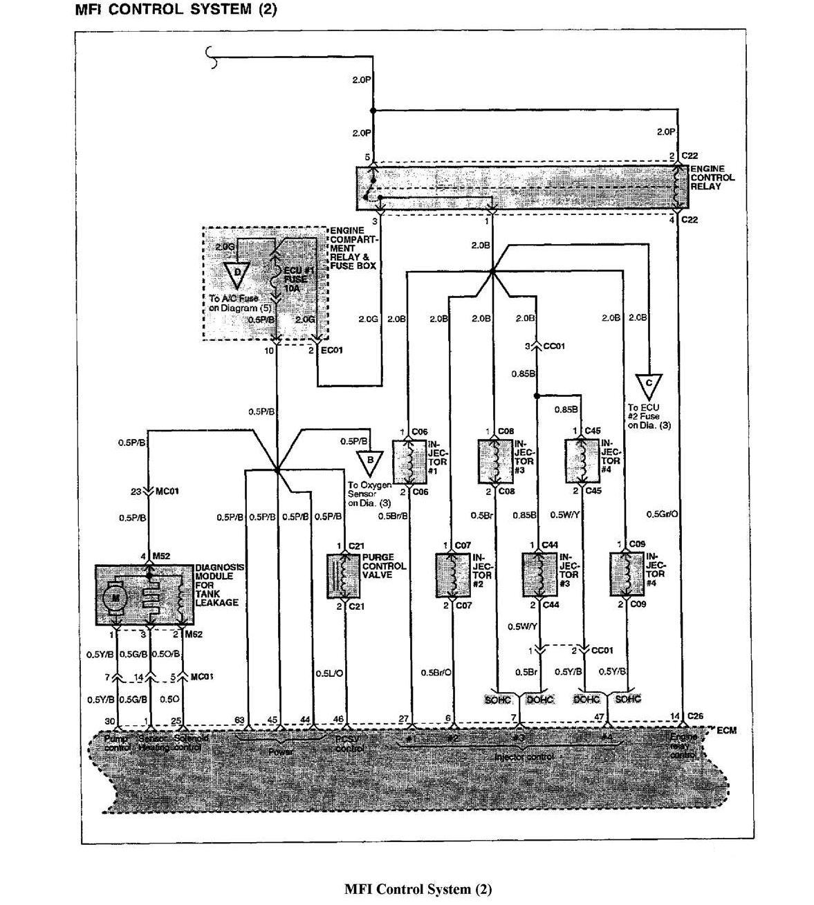 Luxury hyundai getz wiring diagram illustration the wire magnoxfo astonishing hyundai accent wiring diagram pdf pictures best image asfbconference2016 Choice Image