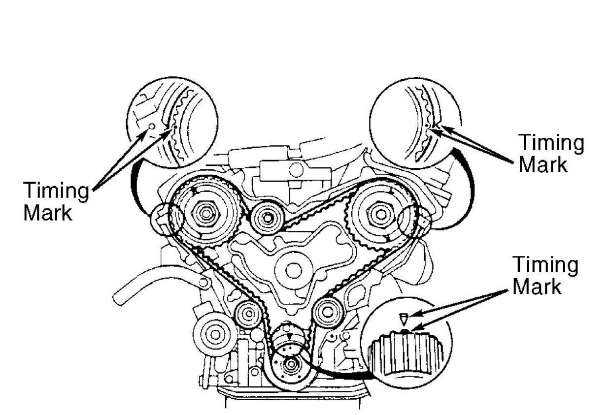 Joel  I Emailed You Yesterday Regarding My Dads Mazda Regarding A Timing Belt Diagram  The One