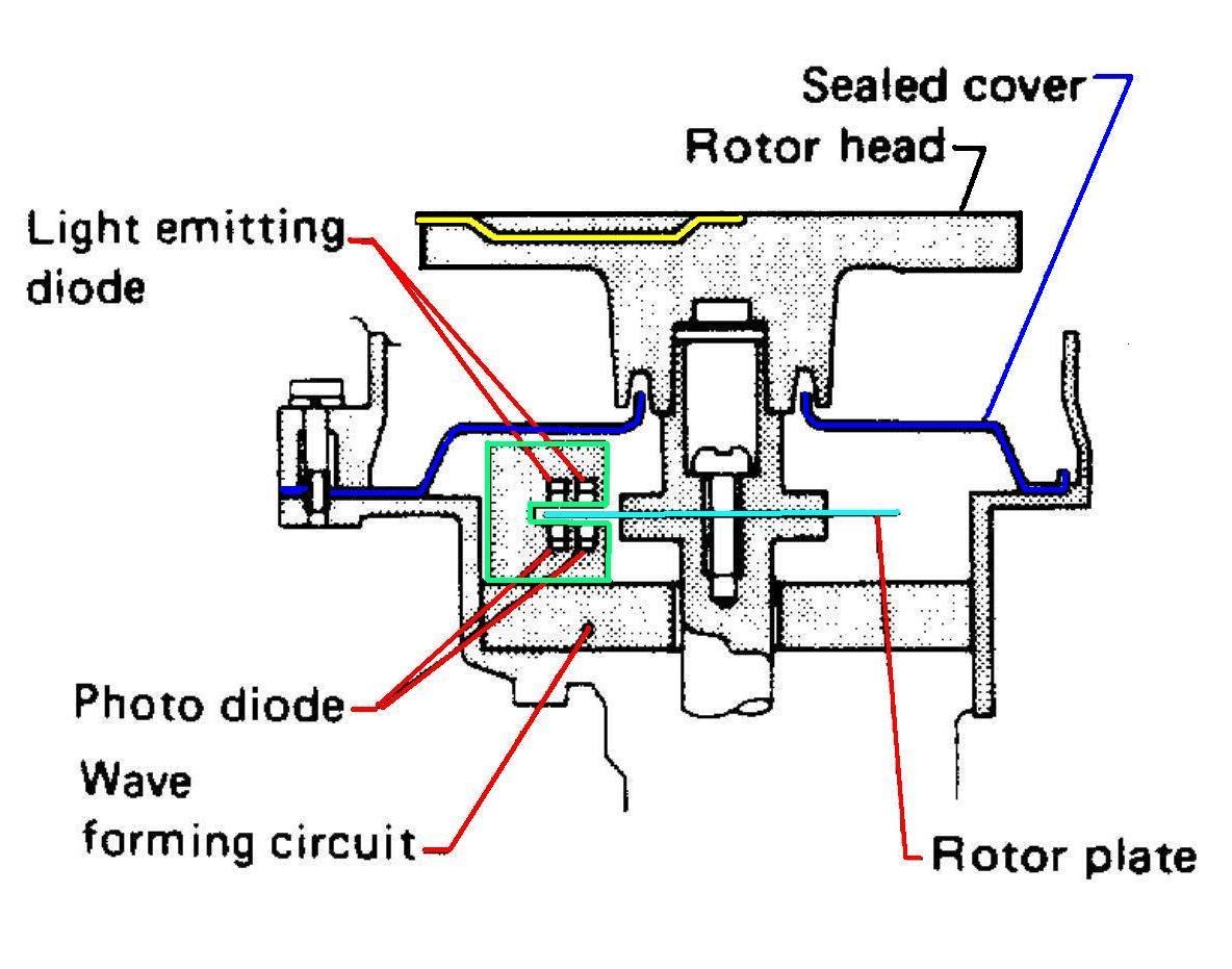 P90 Wiring Diagram Tbx Auto Electrical Roper Rex5634kq2 Dryer 4 Prong Fender Strat Pickup 2002 Jazz Bass