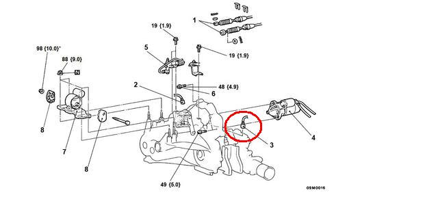 Where Do I Find The Vehicle Speed Sensor A On A 2001 Awd Mitsubishi Lancer Cedia  The Model Is