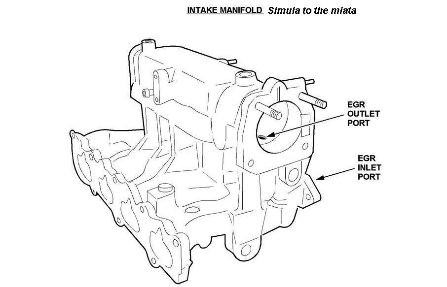Miata Egr Fuse Diagram