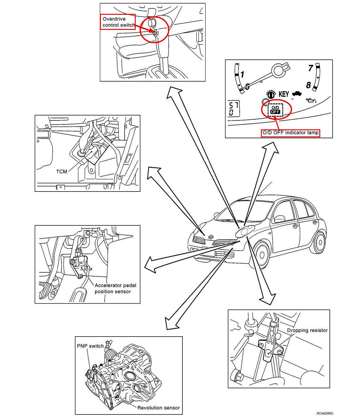 fuse box nissan march k11 nissan march k12 wiring diagram