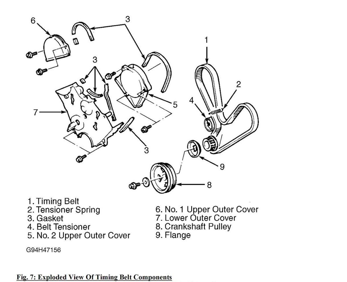 firing order for 1999 chevy silverado 5 3 v8 diagram html