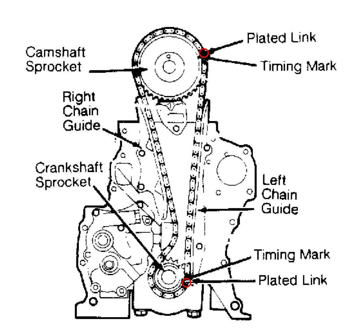 How Many Timing Chain Links Are There In A 4g54 Triton Engine  Between The Crankshaft Timing And