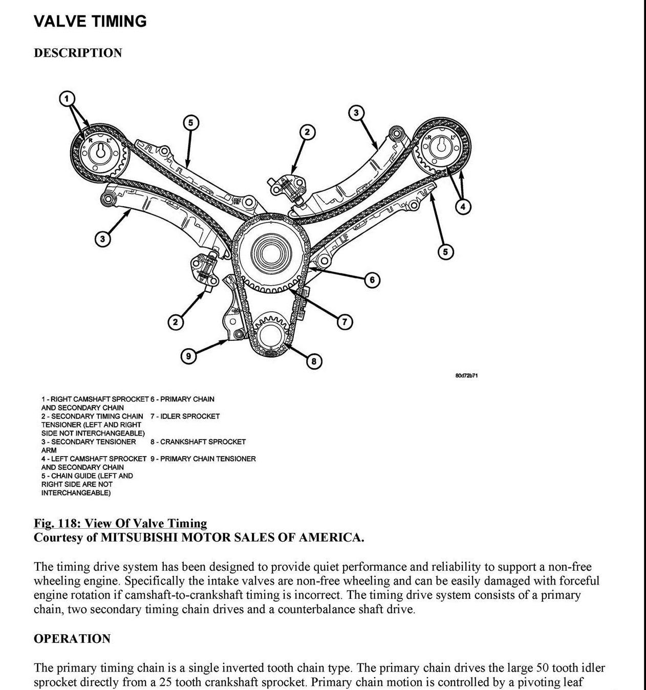 Dodge Nitro 3 7 Engine Diagram Wiring Library Fuse Box 2 Graphic