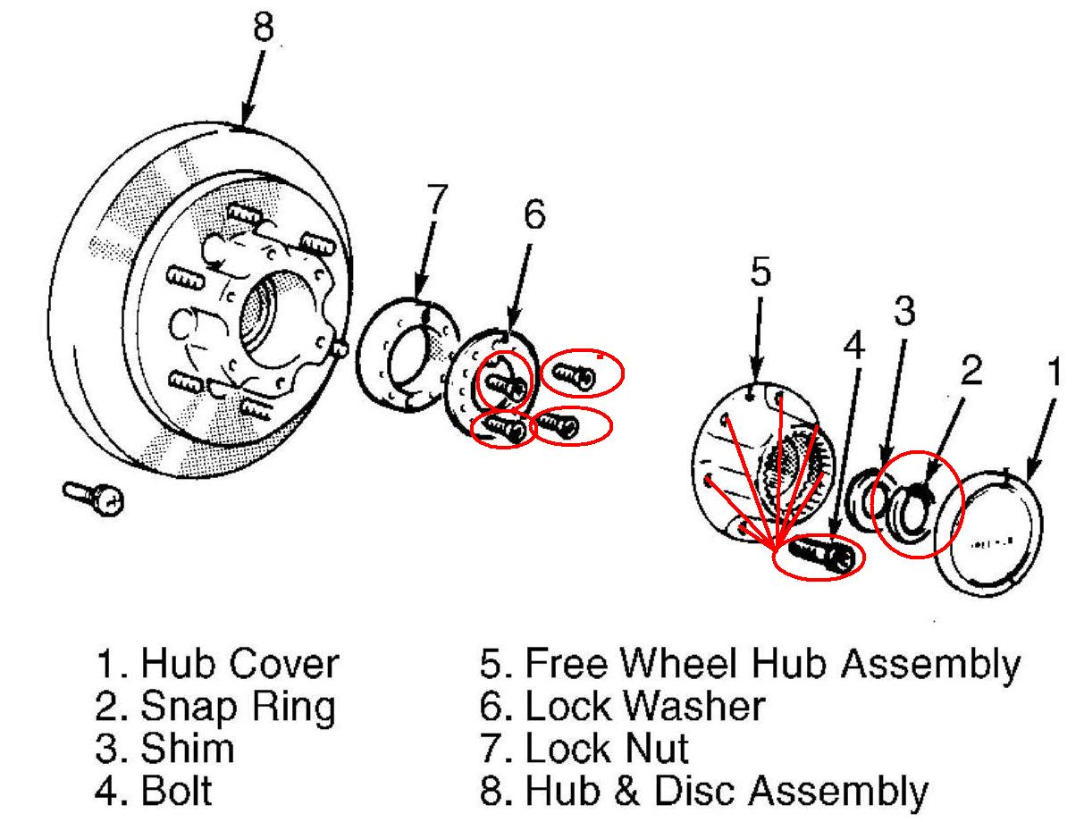 How Is The Best Way To Separate Front Rotor On A 1995 Montero Wheel Hub Diagram Graphic