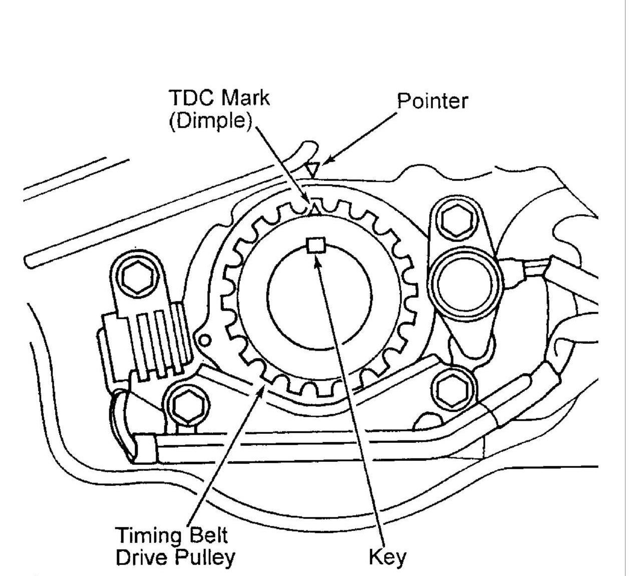 could i get a diagram of the timing marks and aux belt for a 2002 honda accord 2 3 engine  thank