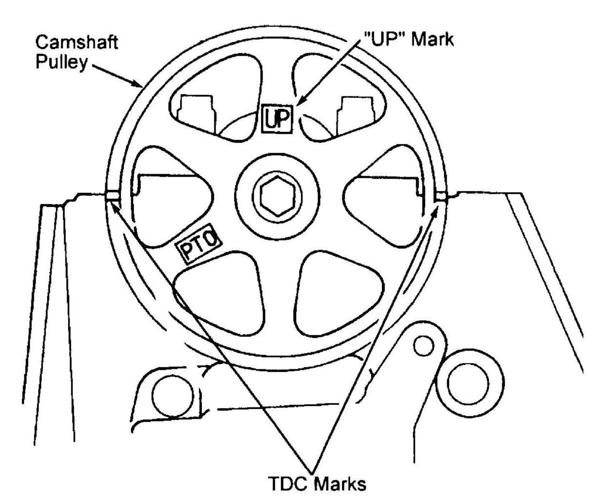 Could I Get A Diagram Of The Timing Marks And Aux Belt For