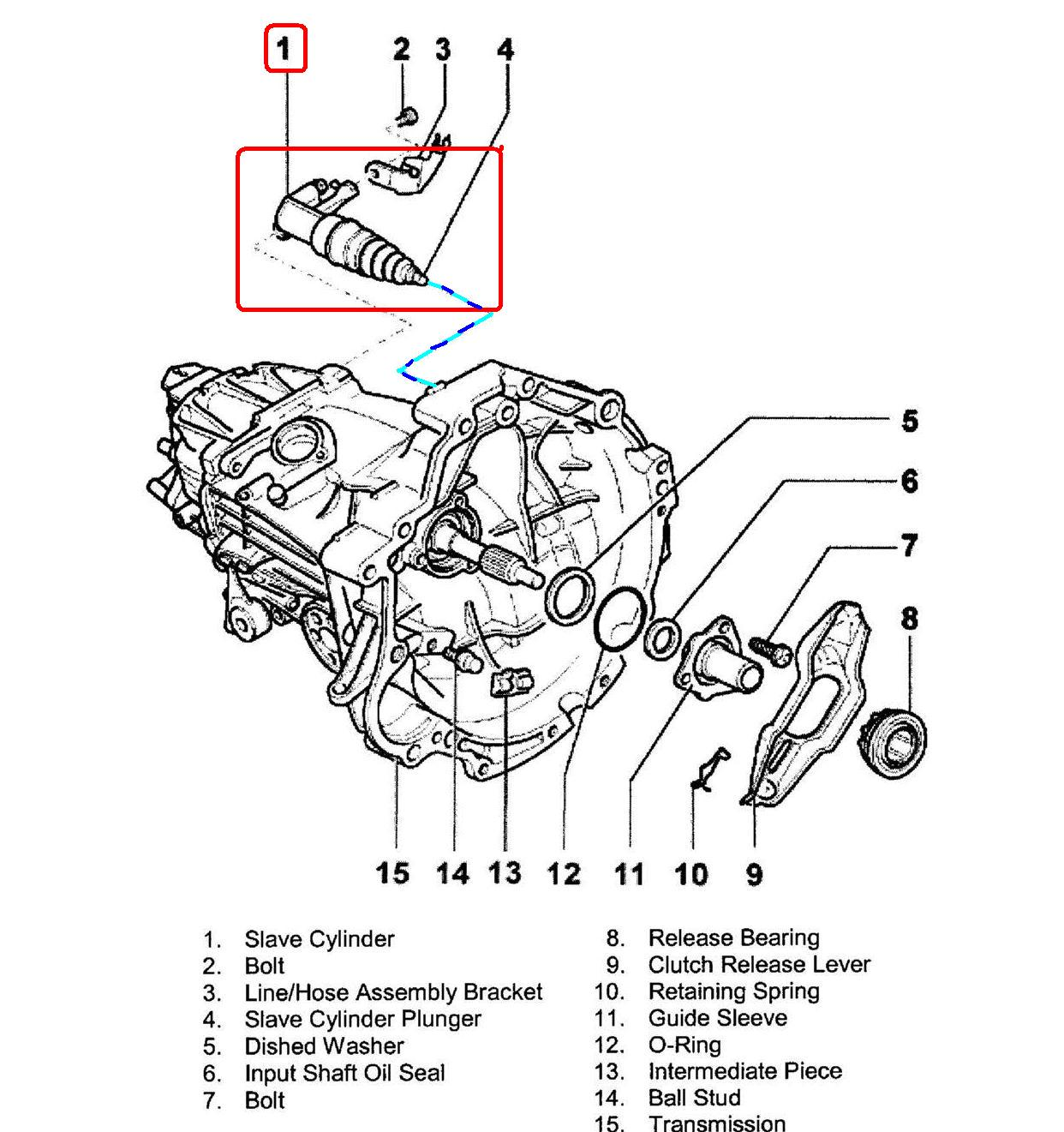 brush hog clutch diagram vw hydraulic clutch diagram i have lost all pressure behind my clutch pedal. if i pump ... #5