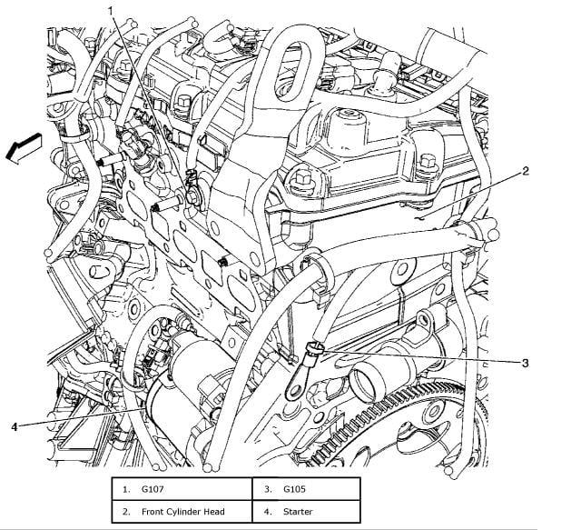 Suzuki Xl Wont Start