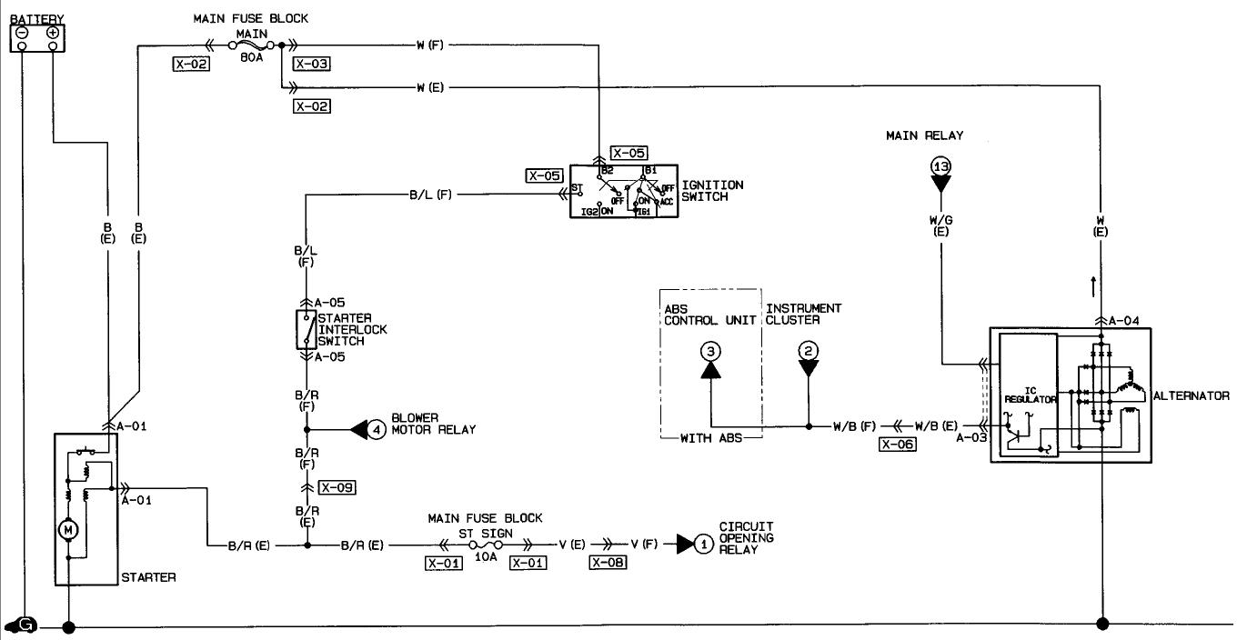 1993 Miata Wiring Diagram Opinions About Mazda Fuse Box Get Free Image 1990 2011 Mx 5
