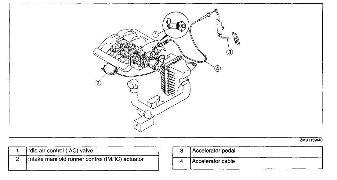 I Have A 2001 Mazda Mpv Dx Van And The Engine Code Reads P1512. Full Size. Mazda. 2001 Mazda Mpv Pcv Diagram At Scoala.co