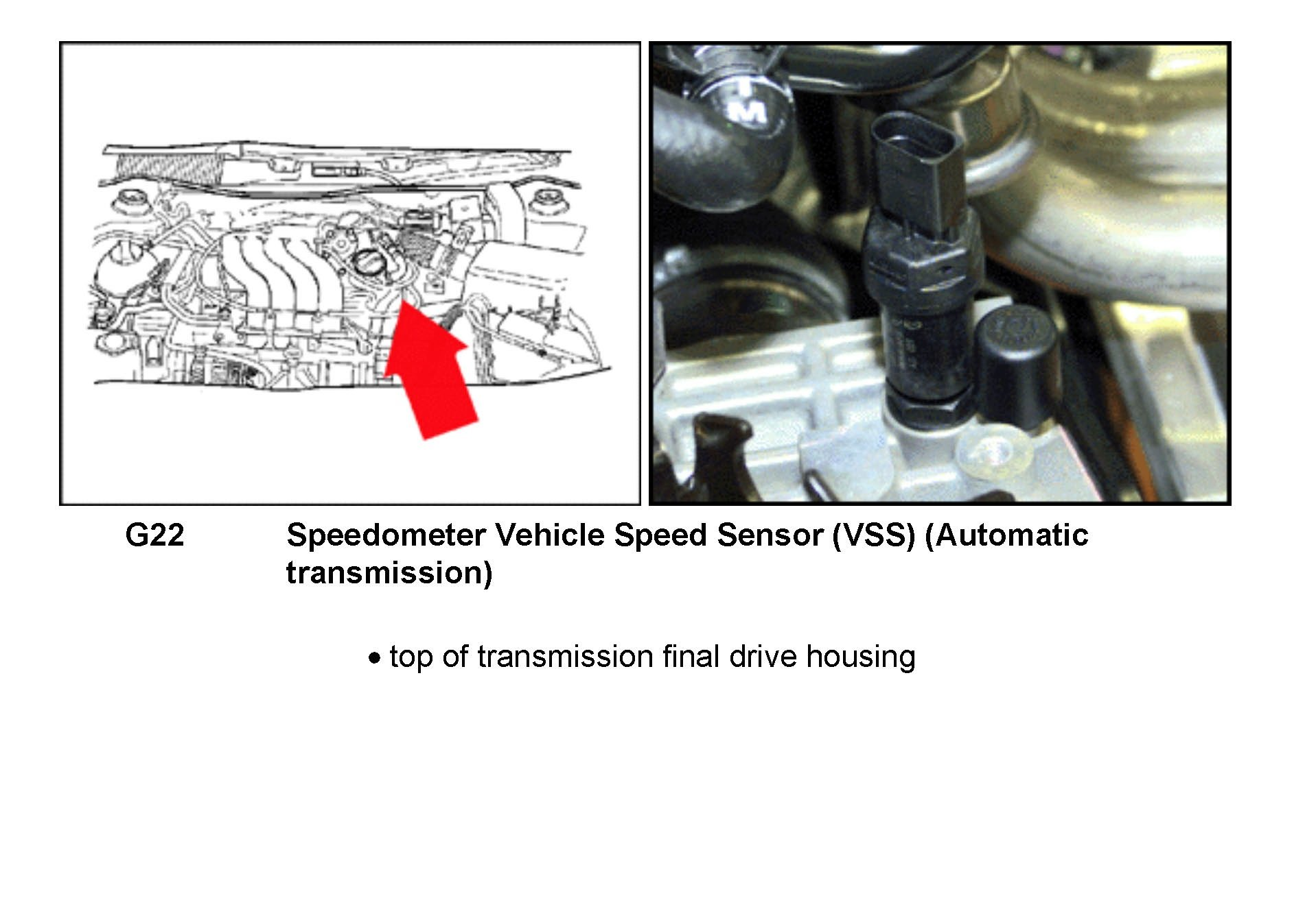 I Have A 2002 Vw Jetta Vr6  What Are The Steps To Replace The Speed Sensors On The Tranny