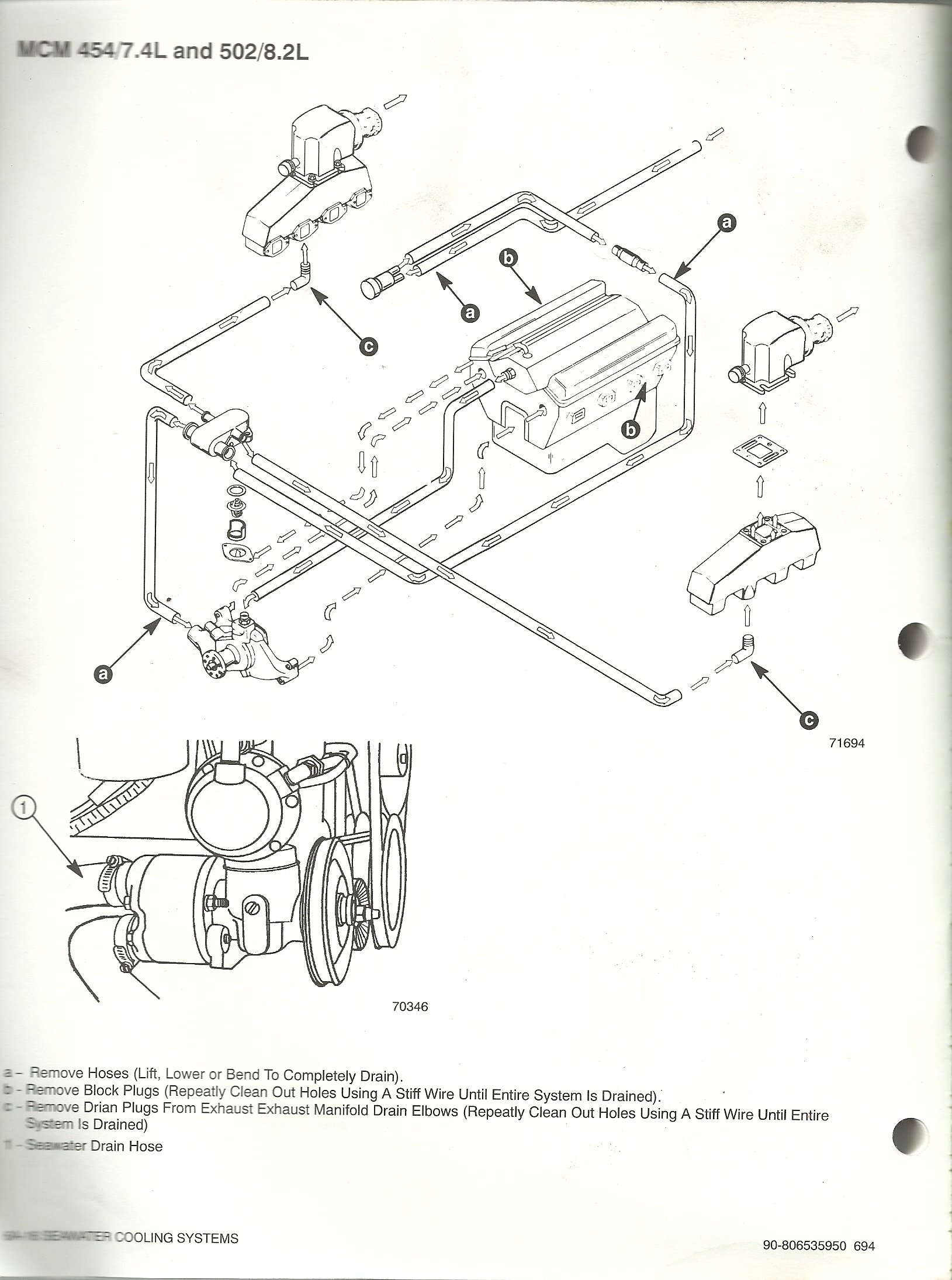 1989 Chris Craft Wiring Diagram Wire Center 1991 Images Gallery