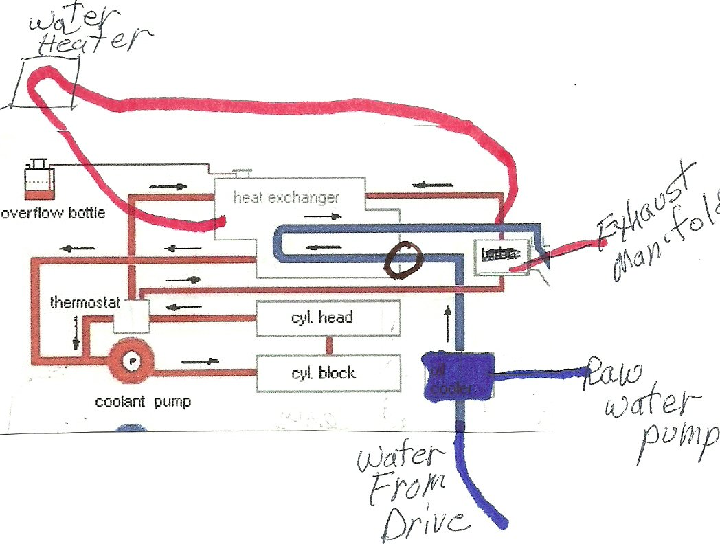 Cooling System News Volvo Penta Diagram General Engine Pictures Of