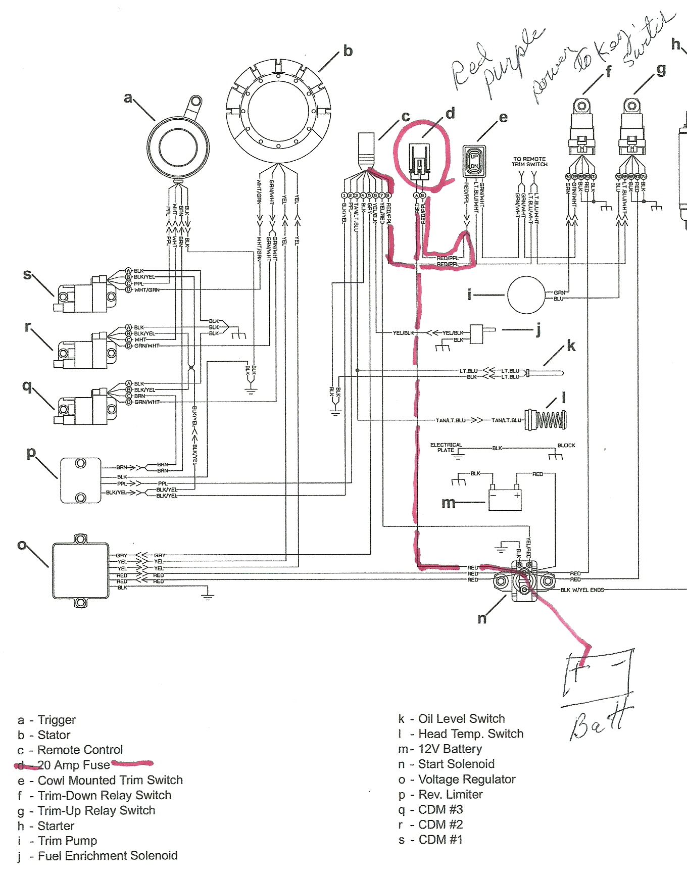 Volvo Penta Distributor Diagram Wire Data Schema Wiring Schematics Ignition Diagrams 36 Aq125b Engines Harness