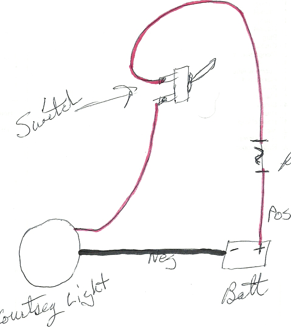 Wiring Diagram For Boat Lights Running Diagrams The